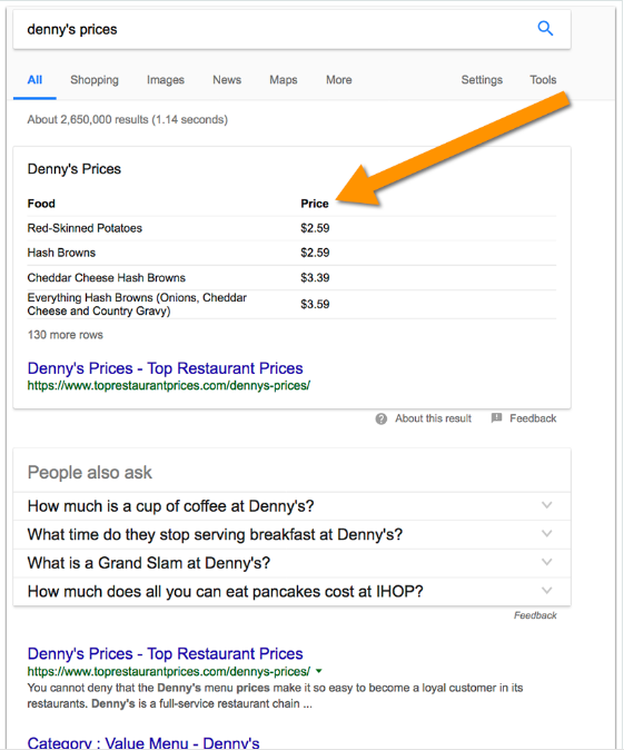 How to Get Featured in Featured Snippet for Serp [2019 update]